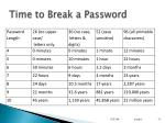 time to break a password