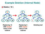 example deletion internal node