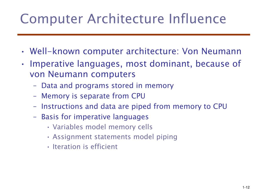 Computer Architecture Influence