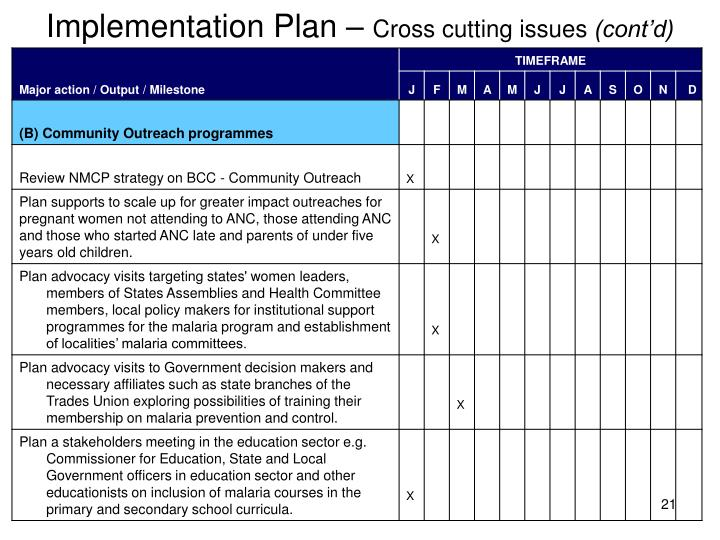 Implementation Plan –
