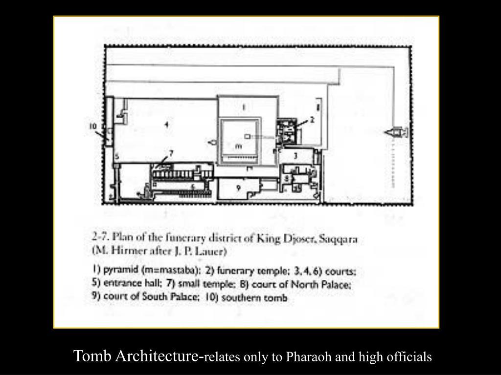 Tomb Architecture-