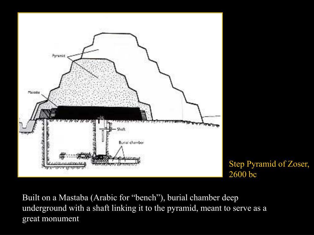 Step Pyramid of Zoser, 2600 bc