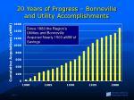 20 years of progress bonneville and utility accomplishments