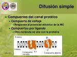 difusi n simple