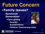 future concern1