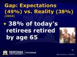 gap expectations 49 vs reality 38 2010