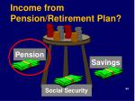 income from pension retirement plan