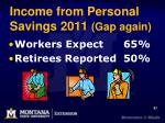 income from personal savings 2011 gap again