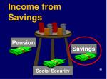 income from savings