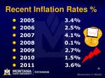 recent inflation rates