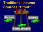 traditional income sources stool