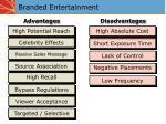 branded entertainment1