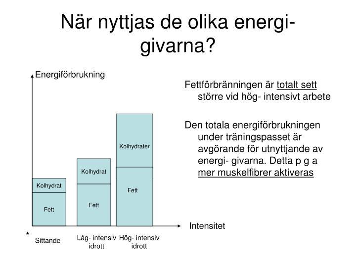 När nyttjas de olika energi- givarna?