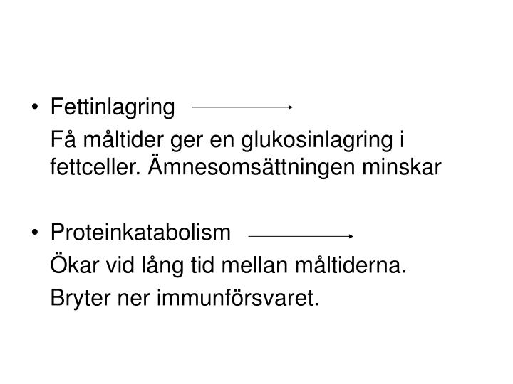 Fettinlagring