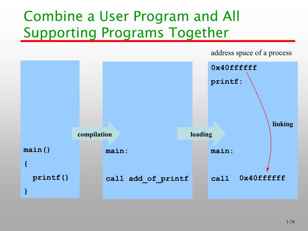 Combine a User Program and All Supporting Programs Together