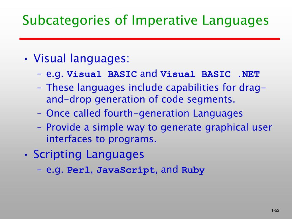 Subcategories of Imperative Languages