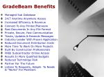 gradebeam benefits