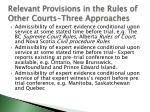 relevant provisions in the rules of other courts three approaches