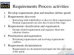 requirements process activities