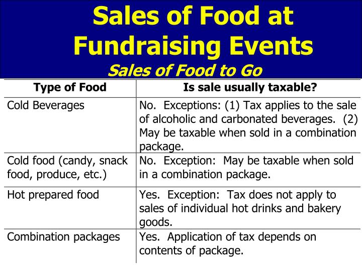 sales of food at fundraising events n.