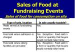 sales of food at fundraising events2