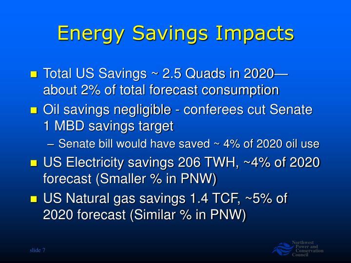 Energy Savings Impacts
