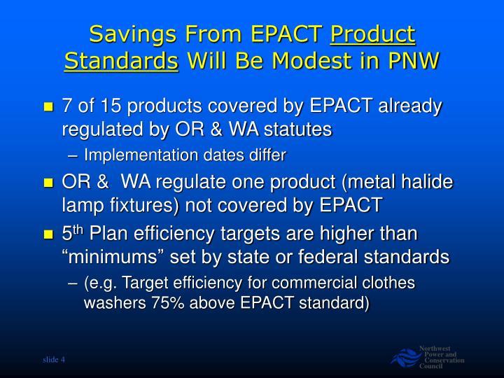 Savings From EPACT