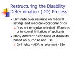 restructuring the disability determination dd process1