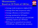 measurements based on 20 trials of 100 hrs