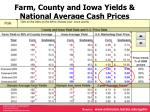 farm county and iowa yields national average cash prices