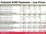 potential acre payments low prices