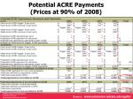 potential acre payments prices at 90 of 2008