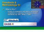 standards methodology fit