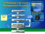 technology life cycle management process