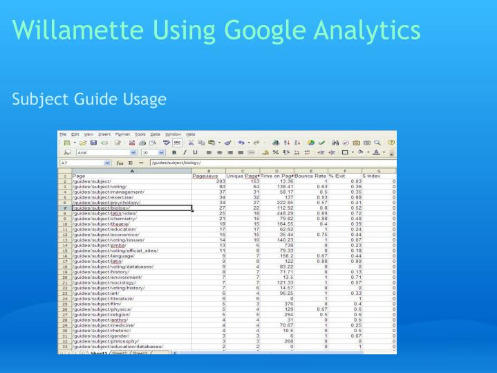 Willamette Using Google Analytics