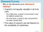 demand curves2