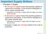 important supply shifters