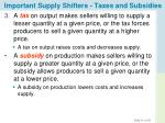 important supply shifters taxes and subsidies