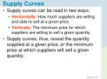 supply curves1