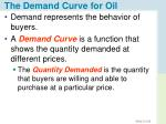 the demand curve for oil