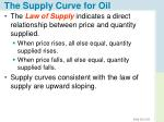 the supply curve for oil1