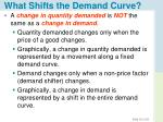 what shifts the demand curve1