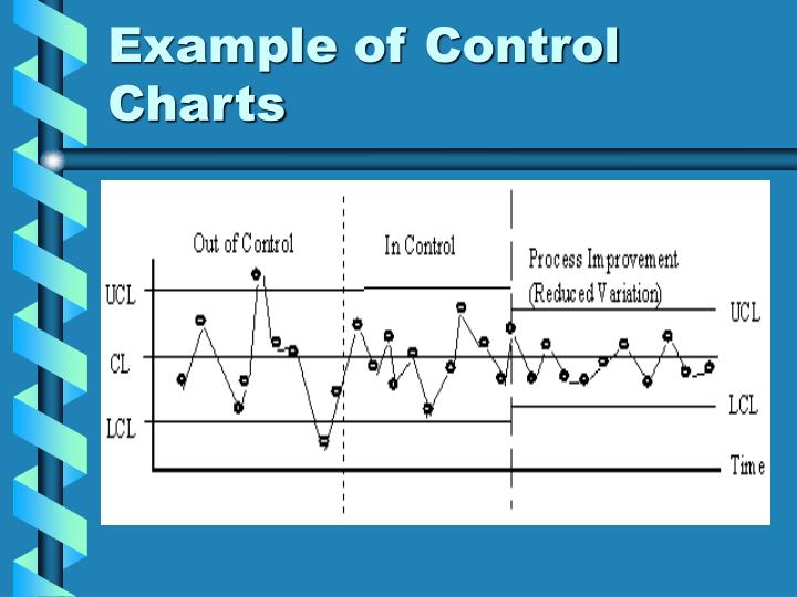 control charts Control charts are an efficient way of analyzing performance data to evaluate a process control charts have many uses they can be used in manufacturing to test if machinery are producing products within specifications also, they have many simple applications such as professors using them to.
