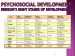psychosocial development erikson s eight stages of development