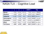 nasa tlx cognitive load