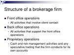 structure of a brokerage firm