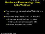 gender and pharmacology how little we know