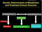 genetic determinants of metabolism and predicted clinical outcome
