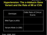hypertension the adducin gene variant and the rate of mi or cva1