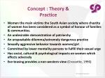concept theory practice